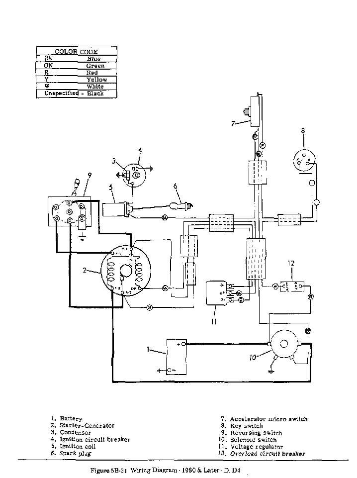 Wiring Diagram Columbia Golf Cart Harley davidson golf cart wiring