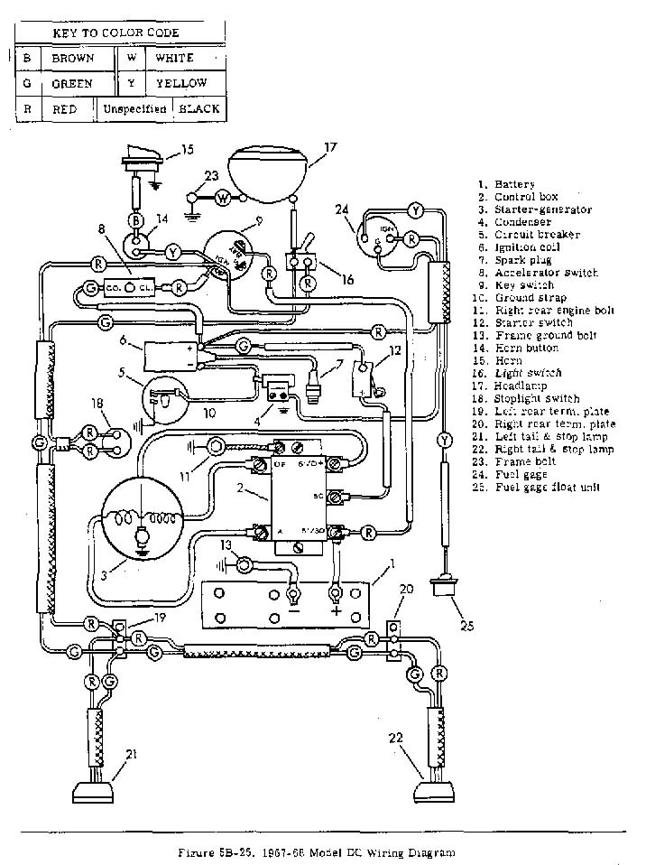 harley davidson golf car wiring diagrams