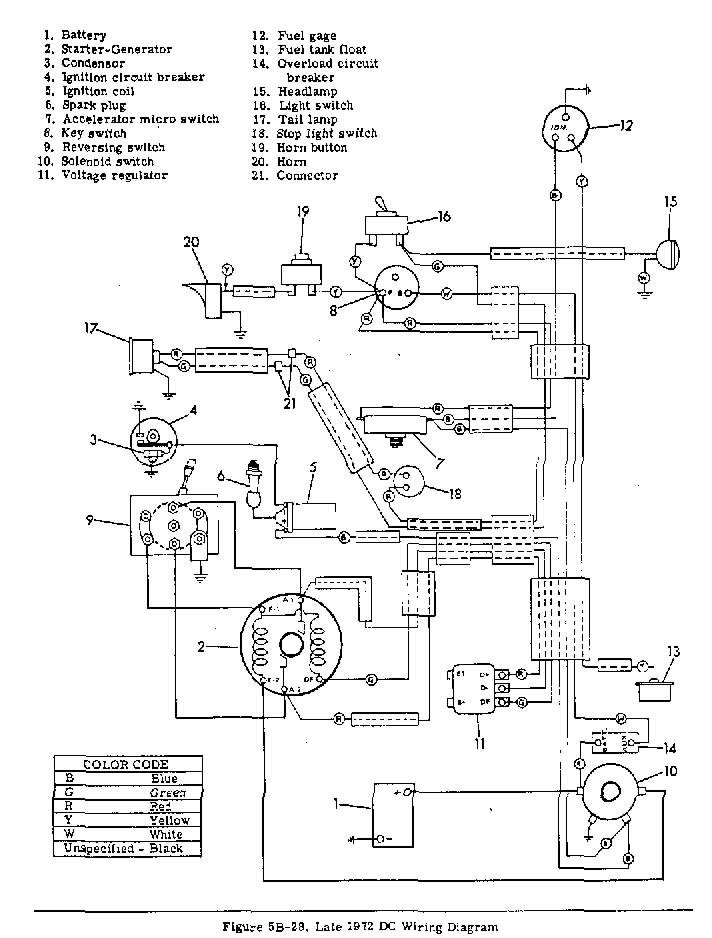 harley golf cart engine diagram