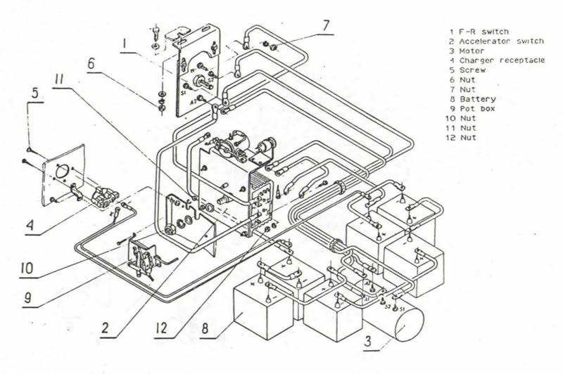 melex golf cart wiring diagram for a vintage