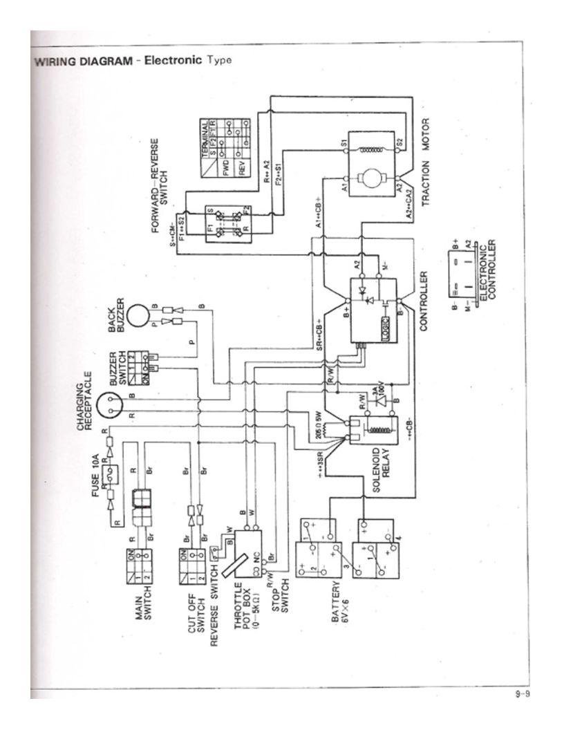 old golf cart 36 volt wiring diagram