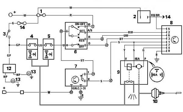 Rover Vacuum Diagram - Wiring Diagrams Schema