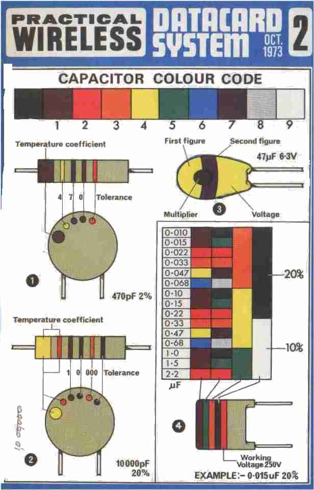 Vintage Radio and Electronics Components 1 - resistor color code chart
