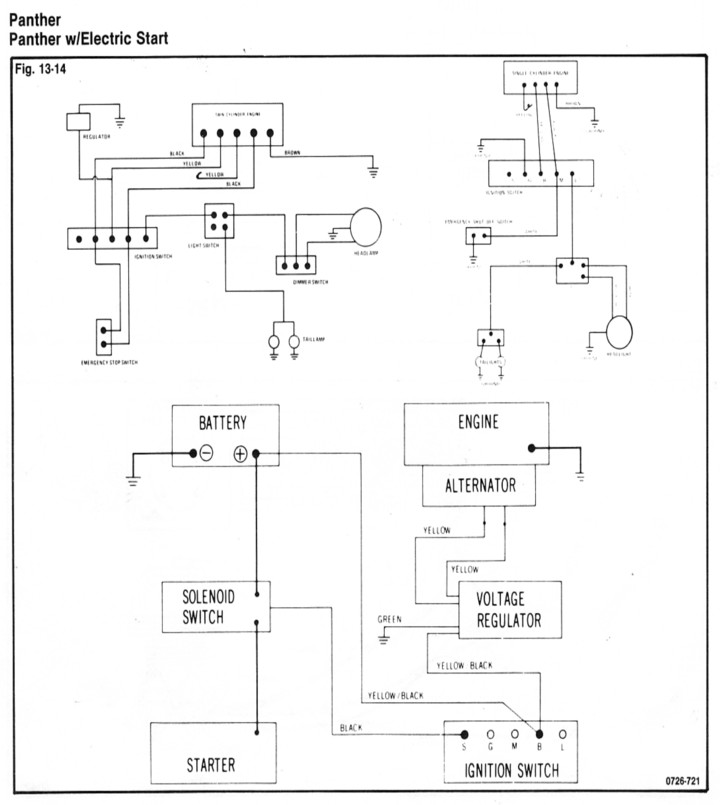 Wiring Diagram For 2008 Panther 110 Wiring Diagram