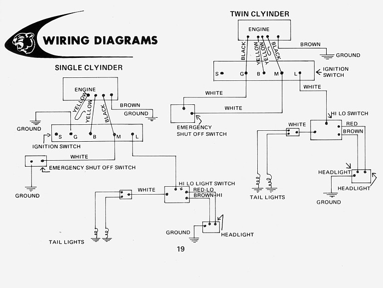 arctic cat 1971 panther wiring diagram