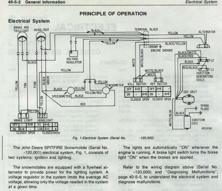 Snowmobile Wiring Diagram Wiring Diagram