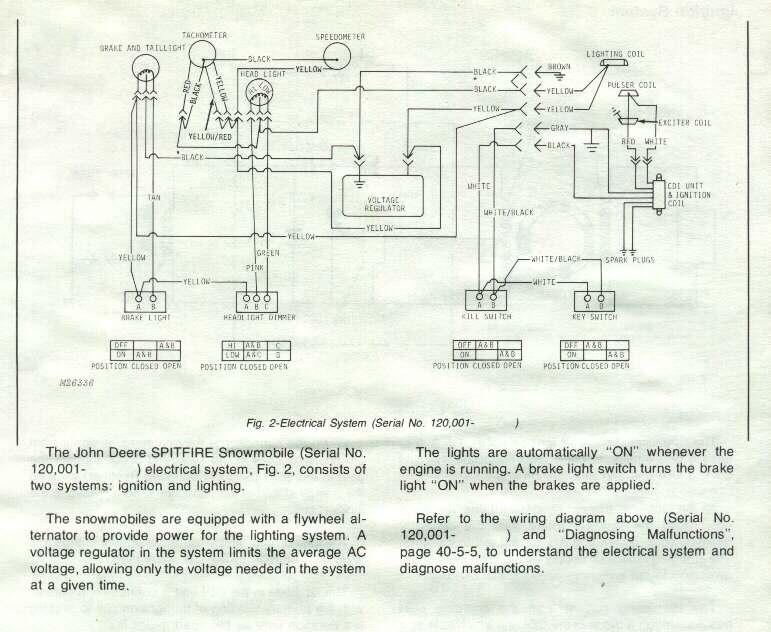 John Deere 300 Garden Tractor Wiring Diagram - Wiring Solutions