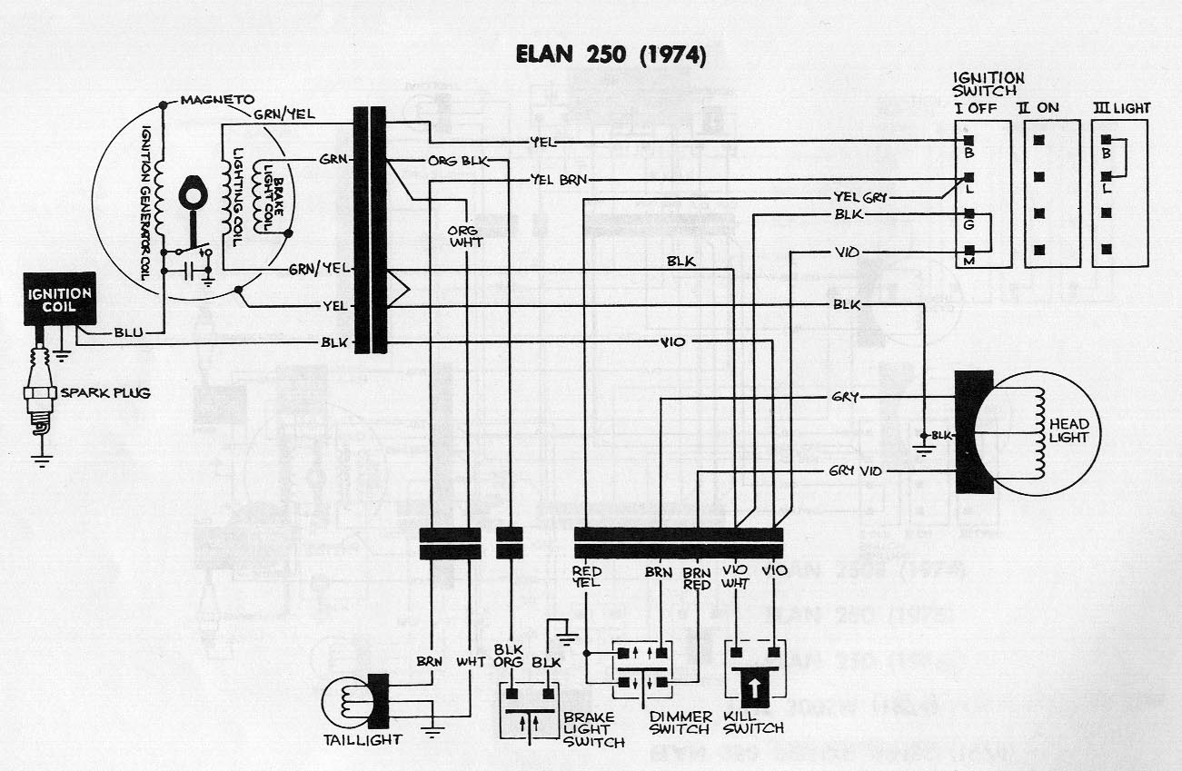 formula iii wiring diagram 98