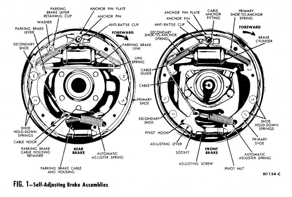 Schaltplang 1964 ford 500