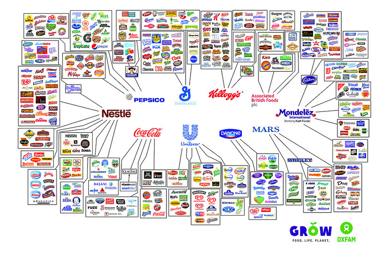 How 16 Companies are Dominating the World\u0027s Google Search Results