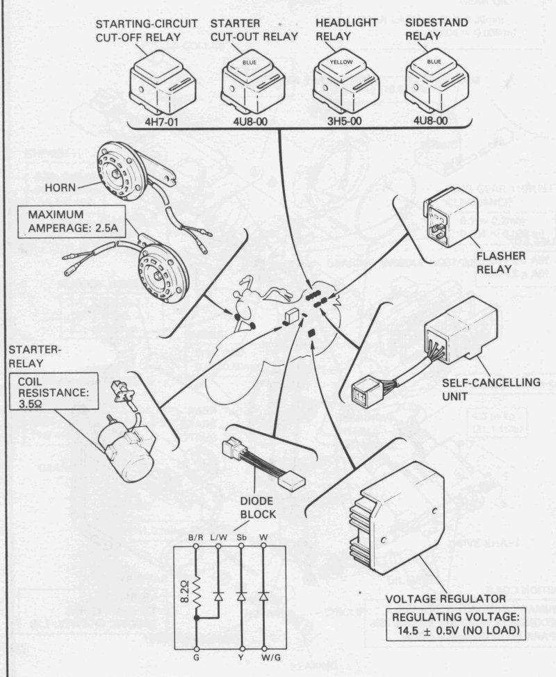 06 gsxr rectifier regulator wiring diagram