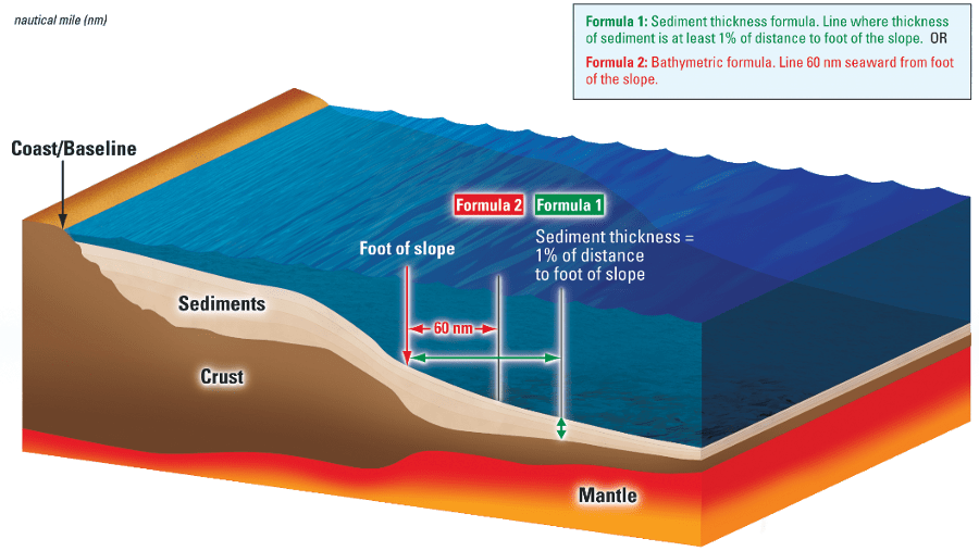 Virginia And The Outer Continental Shelf