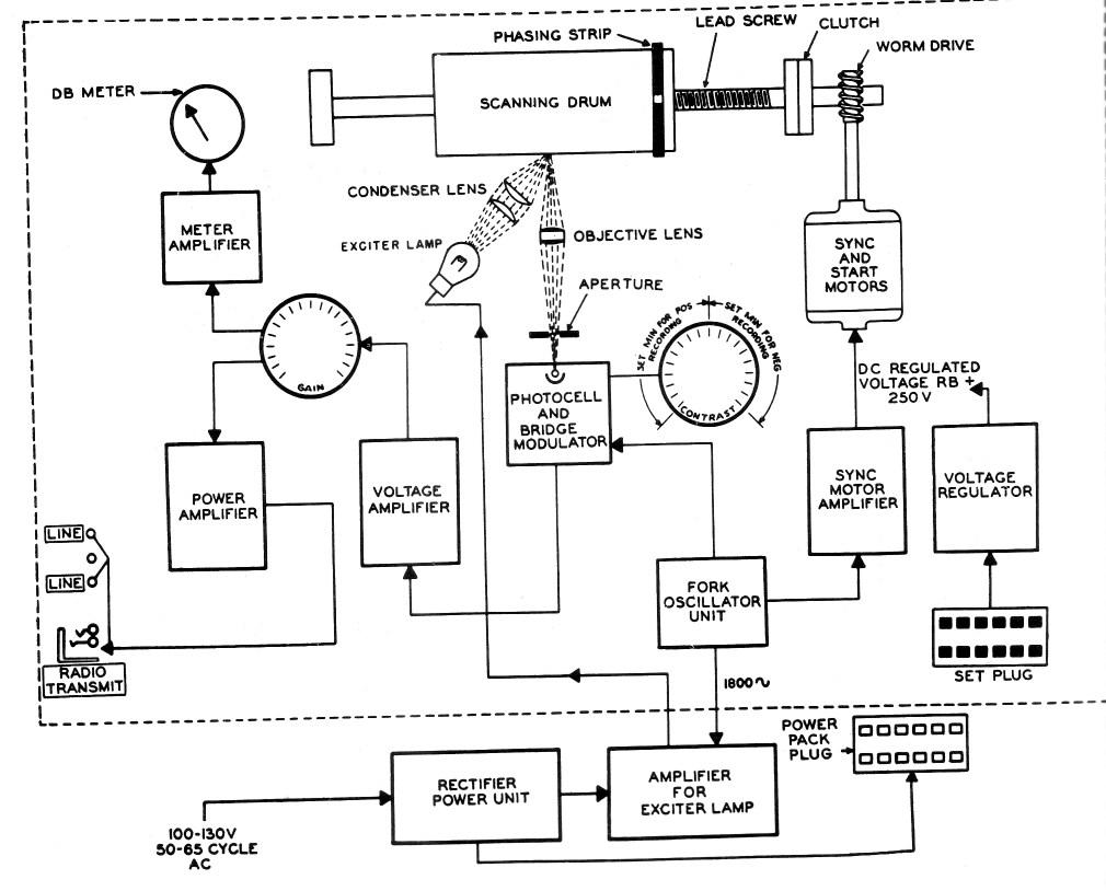 block diagram drawing