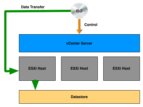 efficent-file-transfer-to-datastore.png