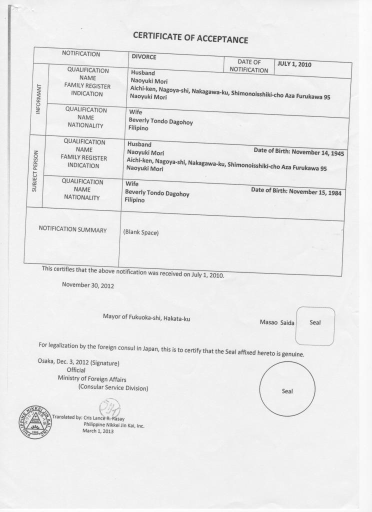 divorce certificate - Intoanysearch