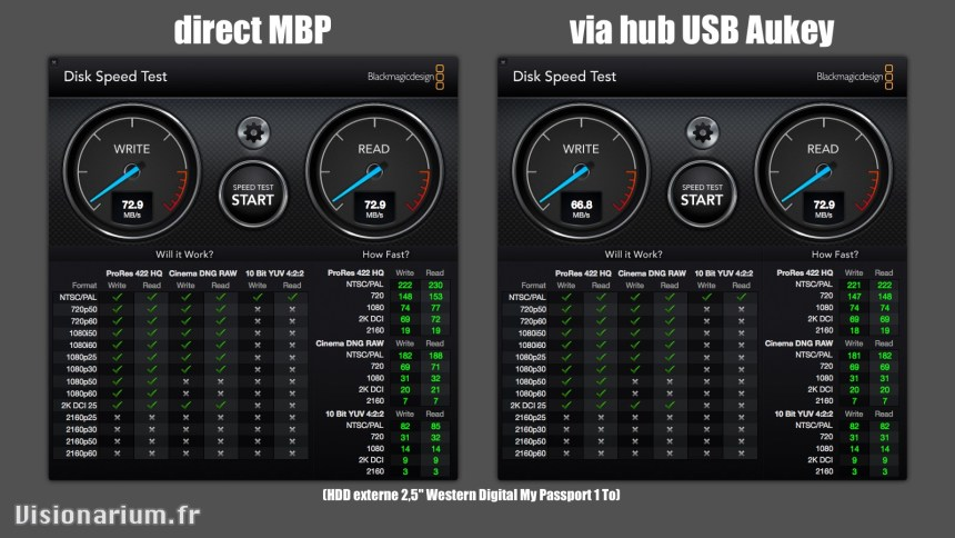wd-diskspeedtest