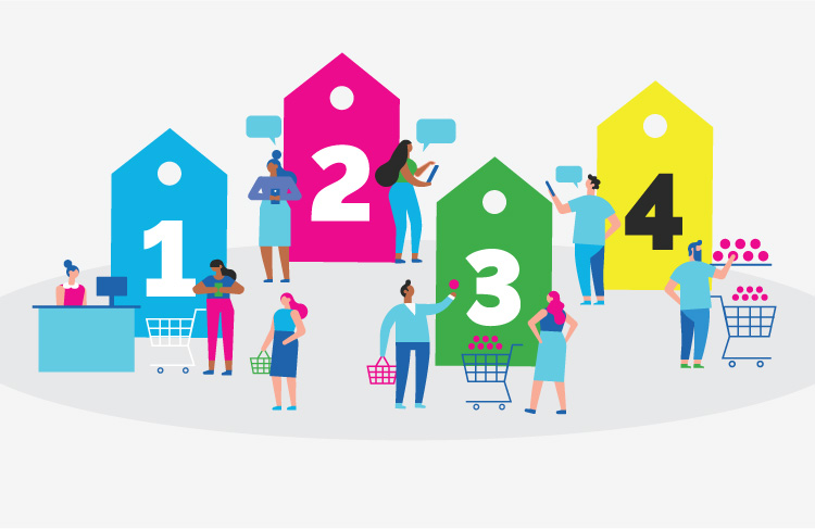 Infographic 4 Key Priorities for Customer-centric Retailers in 2019