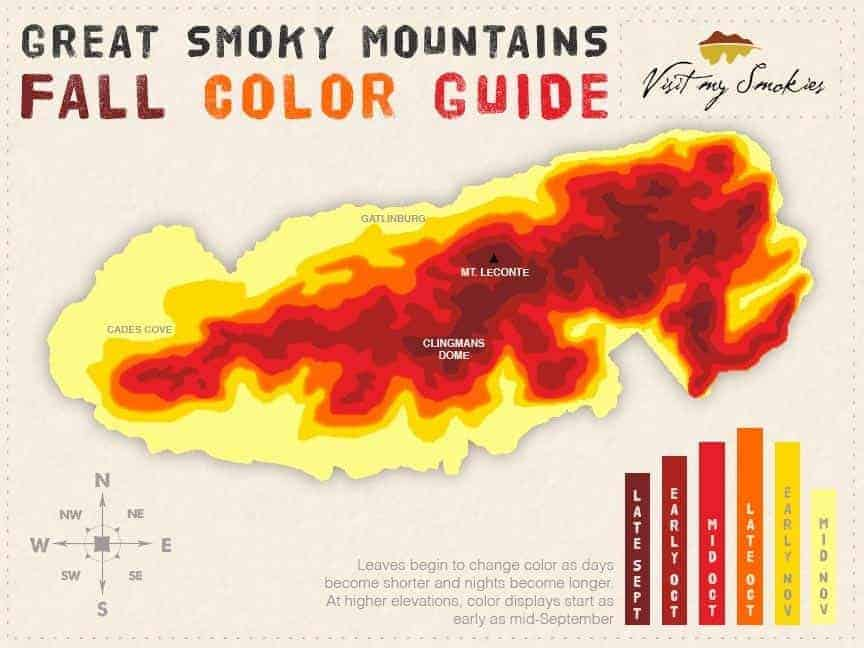 Fall In The Smokies Wallpaper Your Ultimate Guide To The Smoky Mountains Fall Colors