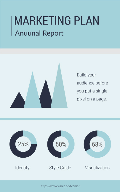 Create or Manage Online Presentations  Infographics for your