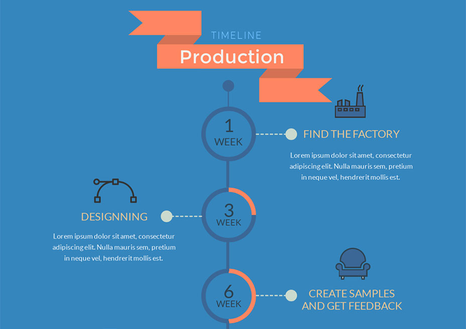 Free Timeline Maker Timeline Creator Visme