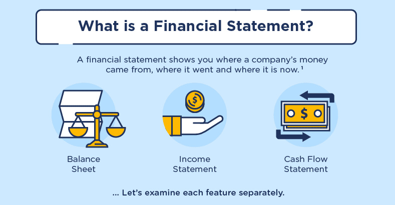 Infographic A Visual Guide to Understanding Your Financial Statement