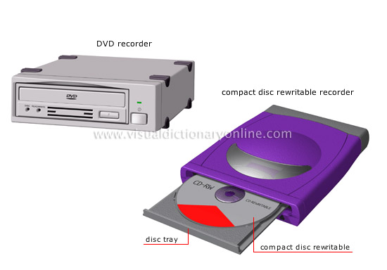 COMMUNICATIONS  OFFICE AUTOMATION  DATA STORAGE DEVICES 3