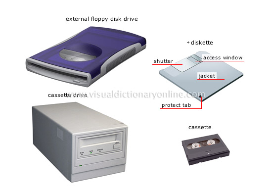 COMMUNICATIONS  OFFICE AUTOMATION  DATA STORAGE DEVICES 4