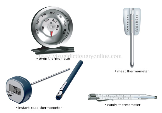 FOOD  KITCHEN  KITCHEN  KITCHEN UTENSILS  FOR MEASURING 2 - tools to measure volume