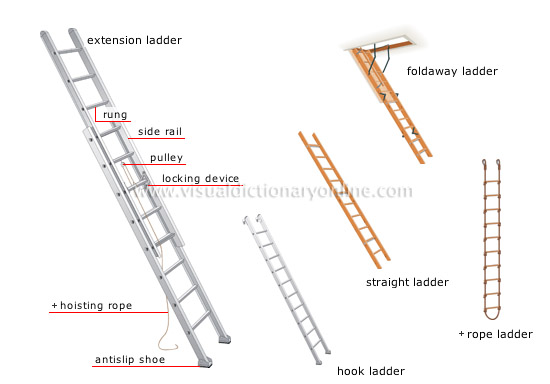 House Do It Yourself Ladders And Stepladders 1