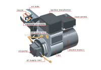 HOUSE :: HEATING :: FORCED HOT-WATER SYSTEM :: OIL BURNER ...