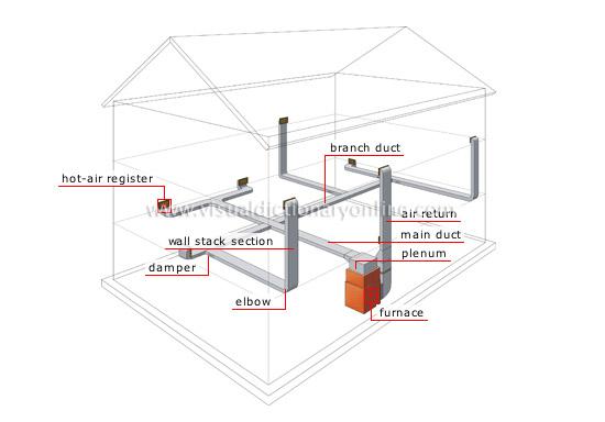 wiring vav box manufacturers