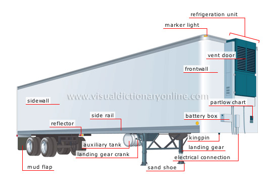 Tractor Trailer Wiring Electronic Schematics collections