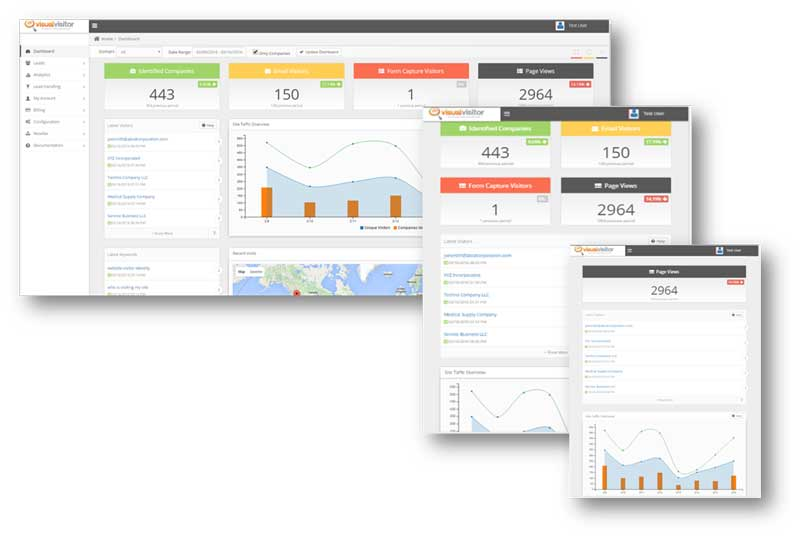 Leads by Source A Must Track for Sales Teams - VisualVisitor