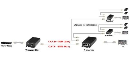 side of the cable cat5 cat5 or cat6 gigabit cable