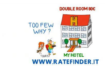 www.RateFinder.it : come funziona in un semplice video
