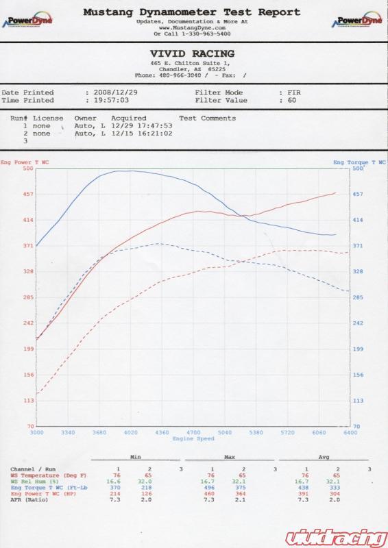 mazda millenia engine diagram intake