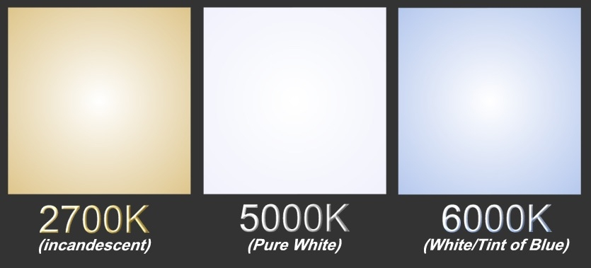 Color Differences of LED Lighting - 27K, 3K, 43K, 5K, 6K