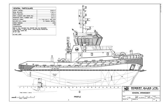 diagram for ocean