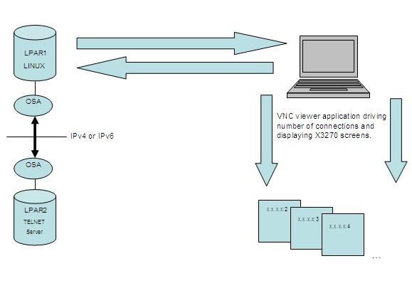 Linux Administrator Resume Profile Usa indukresumeoneway2me