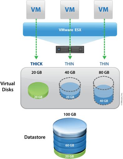 VMware Visio Stencils - Diagram and Icon Library - VMadminuk