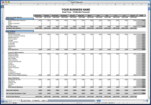 Cash Flow For Business Plan \u2013 How to Forecast Cash Flow (+92 Related - cash flow business