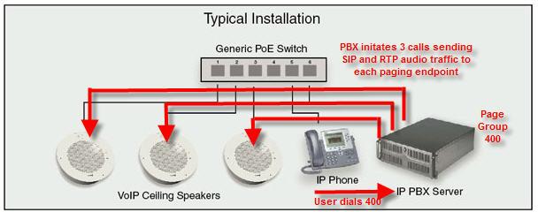 Paging System Wiring - Wiring Diagram Write