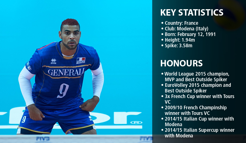 Boy Hairstyle Hd Wallpaper Earvin Ngapeth Best Volleyball Player France