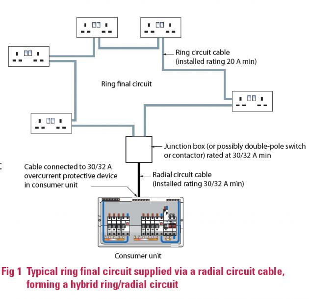 electric circuit building testing board