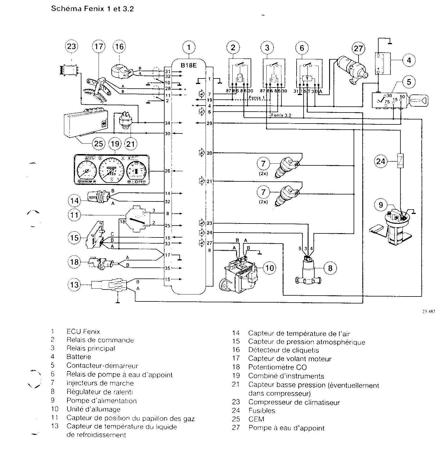 saab schema moteur volvo 400