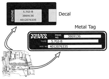 Volvo Engine Diagram - Ulkqjjzsurbanecologistinfo \u2022