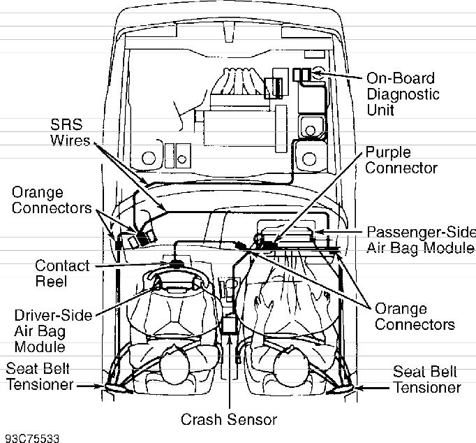 volvo 940 airbag system srs wiring diagram
