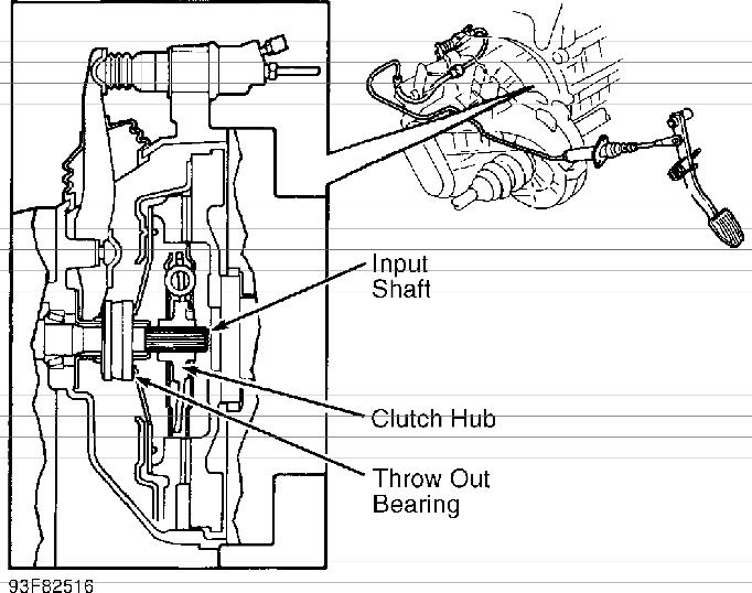 volvo 850 transmission diagram