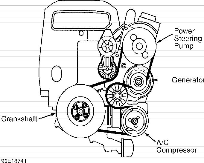 volvo 850 water pump belt
