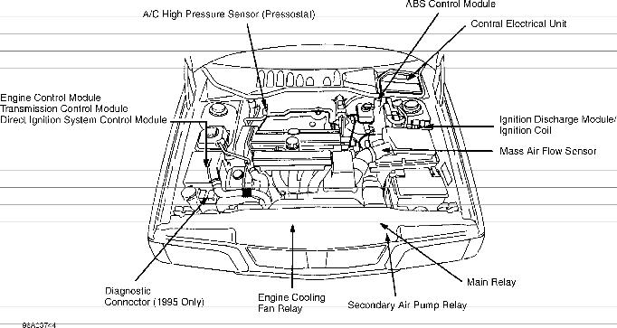 1997 volvo 850 fuse box removal